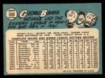 1965 Topps #348  George Banks  Back Thumbnail