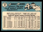 1965 Topps #387  Johnny Podres  Back Thumbnail