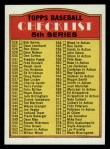 1972 Topps #478 LG  Checklist 5 Front Thumbnail