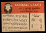 1961 Fleer #131  Bob O'Farrell  Back Thumbnail