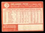 1964 Topps #124  Orlando Pena  Back Thumbnail