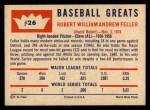 1960 Fleer #26  Bob Feller  Back Thumbnail