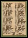 1967 Topps #191 ERR  -  Willie Mays Checklist 3 Back Thumbnail