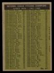1961 Topps #47 ^ERR^  -  Warren Spahn / Ernie Broglio / Lew Burdette / Vern Law NL Pitching Leaders Back Thumbnail