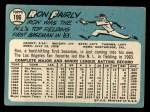1965 Topps #196  Ron Fairly  Back Thumbnail