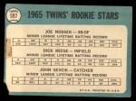 1965 Topps #597   -  Dick Reese / Joe Nossek / John Sevick Twins Rookies Back Thumbnail
