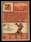 1966 Topps #66  Chris Buford  Back Thumbnail