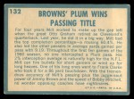 1961 Topps #132   -  Milt Plum 1960 Football Highlights Back Thumbnail