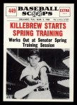 1961 Nu-Card Scoops #449   -   Harmon Killebrew  Killebrew Starts Spring Training Front Thumbnail