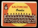 1959 Topps #48   Orioles Team Checklist Front Thumbnail