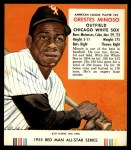 1955 Red Man #24 AL Minnie Minoso  Front Thumbnail