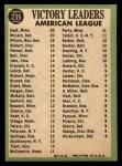1967 Topps #235   -  Jim Kaat / Denny McLain / Earl Wilson AL Pitching Leaders Back Thumbnail