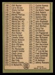 1967 Topps #103 xDOT  -  Mickey Mantle Checklist 2 Back Thumbnail