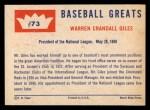 1960 Fleer #73  Warren Giles  Back Thumbnail