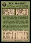 1967 Topps #40 ^COR^ Rick Reichardt  Back Thumbnail