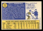 1970 Topps #446  Billy Grabarkewitz  Back Thumbnail