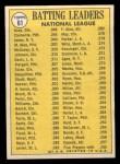 1970 Topps #61   -  Roberto Clemente / Cleon Jones / Pete Rose NL Batting Leaders Back Thumbnail