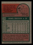 1975 Topps Mini #133  Dan Driessen  Back Thumbnail
