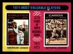 1975 Topps Mini #209   -  Vida Blue / Joe Torre 1971 MVPs Front Thumbnail