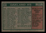 1975 Topps Mini #561   -  Al Dark Athletics Team Checklist Back Thumbnail