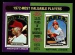 1975 Topps Mini #210   -  Rich Allen / Johnny Bench 1972 MVPs Front Thumbnail