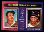 1975 Topps Mini #200   -  Mickey Mantle / Maury Wills 1962 MVPs Front Thumbnail