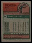 1975 Topps Mini #56  Rick Wise  Back Thumbnail