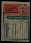 1975 Topps Mini #266  Sandy Alomar  Back Thumbnail