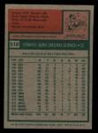 1975 Topps Mini #518  Leo 'Chico' Cardenas  Back Thumbnail