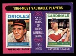 1975 Topps Mini #202   -  Brooks Robinson / Ken Boyer 1964 MVPs Front Thumbnail