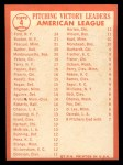 1964 Topps #4 xAP  -  Whitey Ford / Camilo Pascual / Jim Bouton AL Pitching Leaders Back Thumbnail