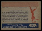 1959 Fleer #22   -  Ted Williams  Ted Solos Back Thumbnail
