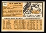 1963 Topps #265  Vada Pinson  Back Thumbnail
