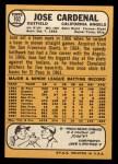 1968 Topps #102  Jose Cardenal  Back Thumbnail