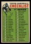1964 Topps #76   Checklist 1 Front Thumbnail