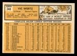 1963 Topps #348  Vic Wertz  Back Thumbnail