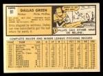 1963 Topps #91  Dallas Green  Back Thumbnail