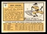 1963 Topps #52 ^COR^ Chuck Schilling  Back Thumbnail