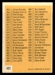 1963 Topps #431 BLK  Checklist 6 Back Thumbnail