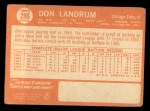 1964 Topps #286  Don Landrum  Back Thumbnail