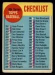 1963 Topps #274 LG  Checklist 4 Front Thumbnail