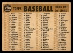 1960 Topps #208   White Sox Team Checklist Back Thumbnail
