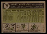 1961 Topps #76  Harry Anderson  Back Thumbnail