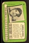 1971 Topps Super #60  Harmon Killebrew  Back Thumbnail