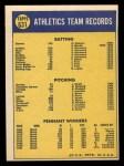 1970 Topps #631   Athletics Team Back Thumbnail