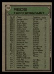 1979 Topps #259   -  Sparky Anderson  Reds Team Checklist Back Thumbnail