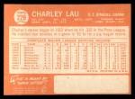 1964 Topps #229  Charley Lau  Back Thumbnail