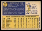 1970 Topps #129  Jim Price  Back Thumbnail