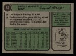 1974 Topps #12  Dave May  Back Thumbnail