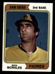 1974 Topps #387 ^SD^ Rich Morales  Front Thumbnail